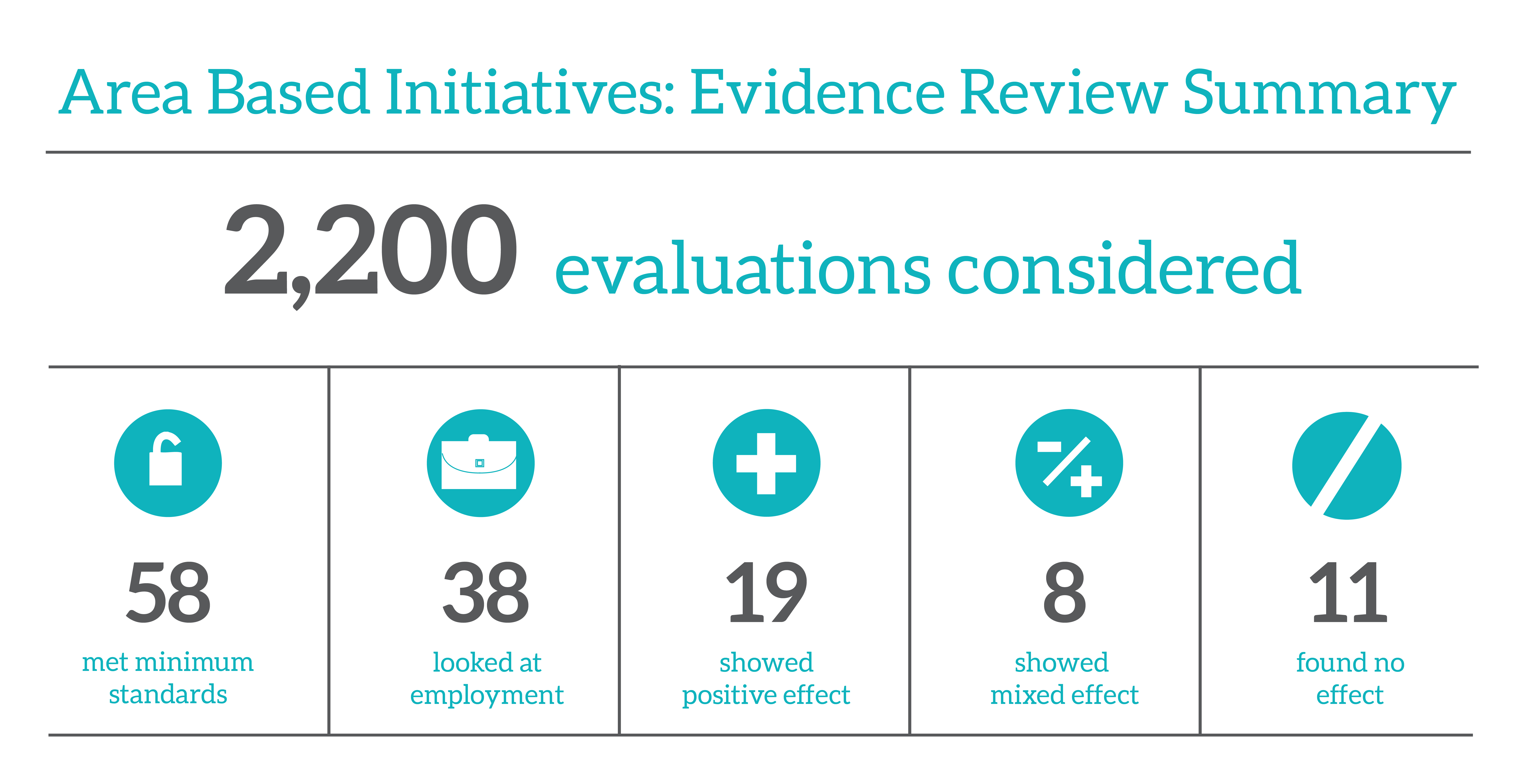 ABI - Evidence Review-01.png