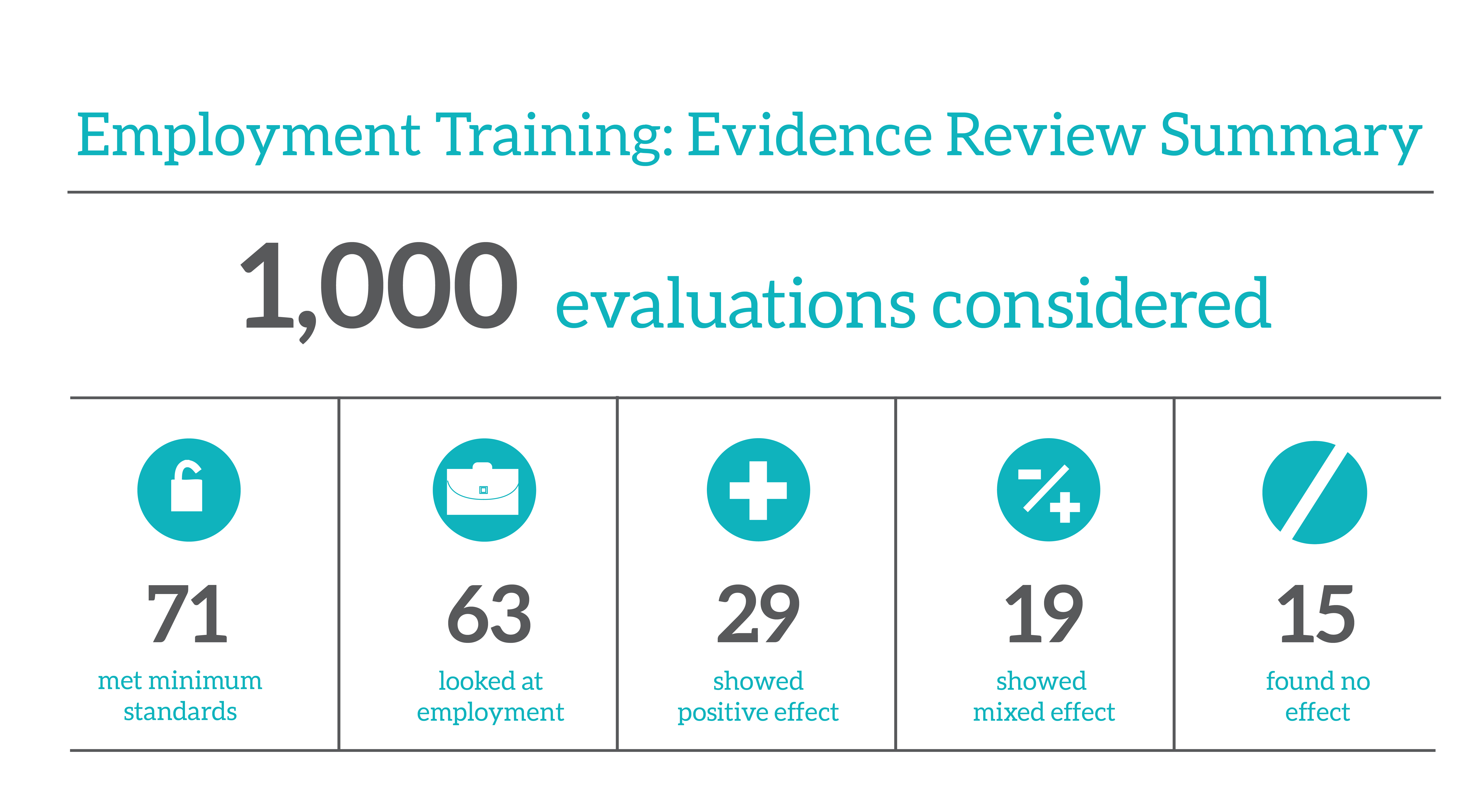Employment Training - Evidence Review-01.png
